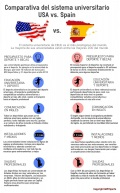 usa-vs-spain-infografia